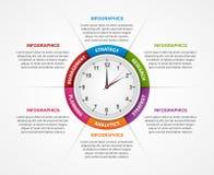 Περίληψη infographic με το ρολόι στο κέντρο πρότυπο εστιατορίων σχεδίου έννοιας Στοκ Φωτογραφία