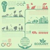 Περιβάλλον, infographic στοιχεία οικολογίας Περιβαλλοντικοί κίνδυνοι, Στοκ Φωτογραφίες