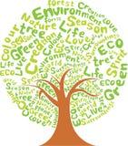 περιβαλλοντική λέξη δέντρων Στοκ Εικόνες