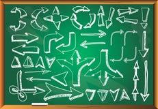 Περιγραμματικά βέλη στον πράσινο πίνακα κιμωλίας Στοκ φωτογραφία με δικαίωμα ελεύθερης χρήσης