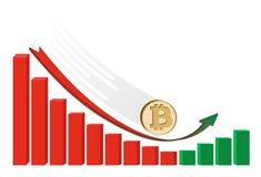 Πεσμένες bitcoin ενάρξεις νομισμάτων που αυξάνονται με το διάγραμμα ελεύθερη απεικόνιση δικαιώματος