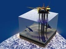 Πετρέλαιο και θάλασσα Στοκ Εικόνες