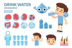 Πιείτε το νερό Σώμα και νερό Όφελος του νερού Στοκ Φωτογραφία