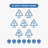 Πλαστική ανακύκλωσης απεικόνιση προσδιορισμού κώδικα ρητίνης Στοκ Εικόνες