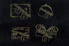 Πορτοφόλι &safe πορτοφολιών πιστωτικών καρτών με την κλειδαριά και την αλυσίδα Στοκ Εικόνα