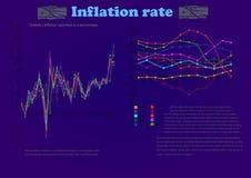 Ποσοστό πληθωρισμού στοκ φωτογραφίες