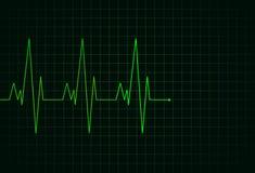 Πράσινη Γραμμή ηλεκτροκαρδιογραφημάτων διανυσματική απεικόνιση