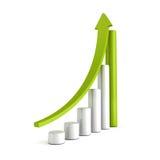 Πράσινη επιχειρησιακή αύξηση ιστογραμμάτων με την αύξηση επάνω στο βέλος Στοκ Φωτογραφίες