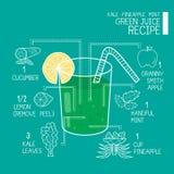 Πράσινος μεγάλος πιό detoxifier συνταγών χυμού Στοκ Εικόνες