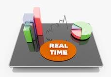 Πραγματικός - χρονικό διάγραμμα στην ταμπλέτα διανυσματική απεικόνιση