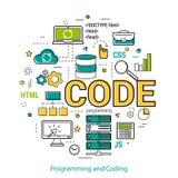 Προγραμματισμός και κωδικοποίηση - γραμμική έννοια ελεύθερη απεικόνιση δικαιώματος