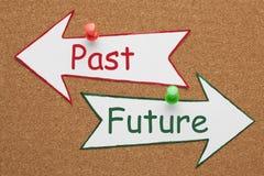 Προηγούμενη μελλοντική έννοια στοκ εικόνες
