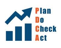 Προσέγγιση ποιοτικών εργαλείων PDCA ελεύθερη απεικόνιση δικαιώματος