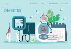 Προσγειωμένος σελίδα με τον εξεταστικό μετρητή πιό magnifier και γλυκόζης αίματος ελεύθερη απεικόνιση δικαιώματος