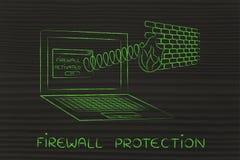Προστασία αντιπυρικών ζωνών που βγαίνει από τον υπολογιστή με την άνοιξη Στοκ εικόνα με δικαίωμα ελεύθερης χρήσης