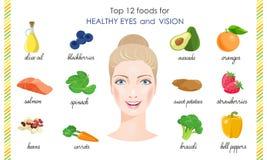 Προϊόντα για τα υγιή μάτια και το όραμά σας διάνυσμα στοκ εικόνα