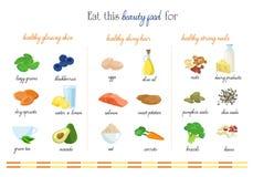 Προϊόντα για το υγιές δέρμα σας, τρίχα, καρφιά διάνυσμα στοκ φωτογραφία με δικαίωμα ελεύθερης χρήσης
