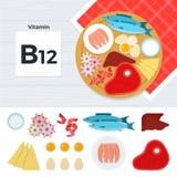 Προϊόντα με τη βιταμίνη B12 Στοκ Φωτογραφία