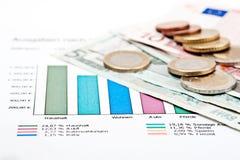 προϋπολογισμός Στοκ Φωτογραφίες