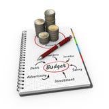 Προϋπολογισμός ως έννοια Στοκ φωτογραφίες με δικαίωμα ελεύθερης χρήσης