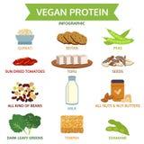 Πρωτεϊνικές πληροφορίες Vegan γραφικές, διάνυσμα τροφίμων εικονιδίων, απεικόνιση Στοκ Εικόνες