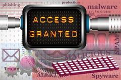 πρόσβαση που χορηγείται Στοκ φωτογραφίες με δικαίωμα ελεύθερης χρήσης