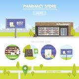 Πρόσοψη του φαρμακείου στο αστικό διάστημα, η πώληση των φαρμάκων και των χαπιών Απεικόνιση αποθεμάτων