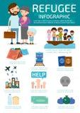 Πρόσφυγας, ομάδα προσφύγων, infographic Στοκ Εικόνες