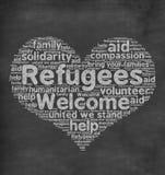 Πρόσφυγες ευπρόσδεκτοι Στοκ φωτογραφία με δικαίωμα ελεύθερης χρήσης