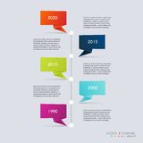 Πρότυπα σχεδίου Infographic υπόδειξης ως προς το χρόνο Διαγράμματα και στατιστικές Στοκ φωτογραφία με δικαίωμα ελεύθερης χρήσης