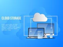 Πρότυπο εννοιολογικού σχεδίου απεικόνισης αποθήκευσης σύννεφων ελεύθερη απεικόνιση δικαιώματος