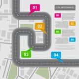 Πρότυπο παρουσίασης με έναν δρόμο Στοκ φωτογραφίες με δικαίωμα ελεύθερης χρήσης
