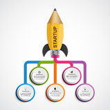 Πρότυπο σχεδίου Infographic εκπαίδευσης Πύραυλος ενός μολυβιού για τις εκπαιδευτικές και επιχειρησιακές παρουσιάσεις και τα φυλλά ελεύθερη απεικόνιση δικαιώματος