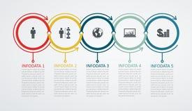 Πρότυπο σχεδίου Infographic με τη δομή 5 βημάτων επάνω στο βέλος ελεύθερη απεικόνιση δικαιώματος