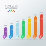 Πρότυπο σχεδίου Infographic υπόδειξης ως προς το χρόνο επίσης corel σύρετε το διάνυσμα απεικόνισης Στοκ Εικόνες