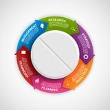 Πρότυπο σχεδίου Infographics Το χάπι με τα βέλη σε έναν κύκλο ελεύθερη απεικόνιση δικαιώματος