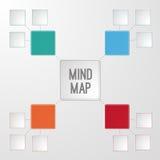Πρότυπο του χάρτη μυαλού infographic Στοκ Εικόνες