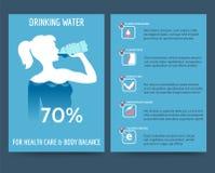 Πρότυπο φυλλάδιων με το όφελος πόσιμου νερού ελεύθερη απεικόνιση δικαιώματος