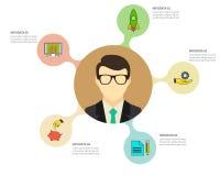 Πρότυπο Infographic Απεικόνιση στοιχείων Μπορέστε να χρησιμοποιηθείτε για το σχεδιάγραμμα ροής της δουλειάς, αριθμός επιλογών, βή Στοκ φωτογραφία με δικαίωμα ελεύθερης χρήσης
