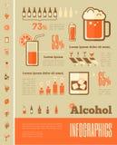 Πρότυπο Infographic οινοπνεύματος Στοκ φωτογραφία με δικαίωμα ελεύθερης χρήσης
