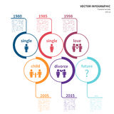 Πρότυπο Infographic, σχέση υπόδειξης ως προς το χρόνο Στοκ φωτογραφίες με δικαίωμα ελεύθερης χρήσης