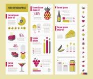 Πρότυπο Infographic τροφίμων Στοκ φωτογραφία με δικαίωμα ελεύθερης χρήσης