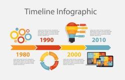 Πρότυπο Infographic υπόδειξης ως προς το χρόνο για το επιχειρησιακό διάνυσμα διανυσματική απεικόνιση