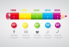 Πρότυπο Infographic υπόδειξης ως προς το χρόνο για το επιχειρησιακό διάνυσμα απεικόνιση αποθεμάτων