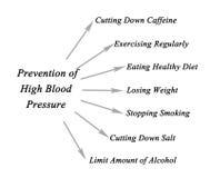 Πρόληψη της υψηλής πίεσης αίματος ελεύθερη απεικόνιση δικαιώματος
