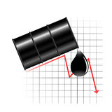 Πτώσεις πετρελαίου απεικόνιση αποθεμάτων