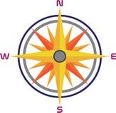 Πυξίδα Στοκ εικόνα με δικαίωμα ελεύθερης χρήσης