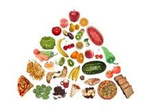 πυραμίδα τροφίμων Στοκ εικόνα με δικαίωμα ελεύθερης χρήσης