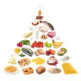 πυραμίδα τροφίμων Στοκ Εικόνες