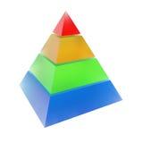 Πυραμίδα διανυσματική απεικόνιση